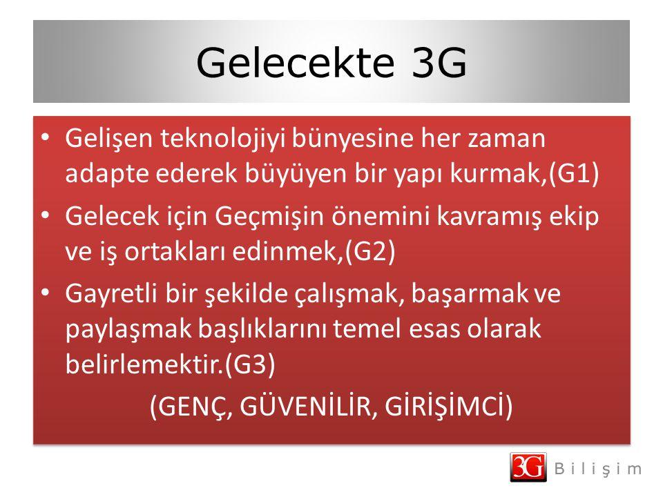Gelecekte 3G Gelişen teknolojiyi bünyesine her zaman adapte ederek büyüyen bir yapı kurmak,(G1) Gelecek için Geçmişin önemini kavramış ekip ve iş ortakları edinmek,(G2) Gayretli bir şekilde çalışmak, başarmak ve paylaşmak başlıklarını temel esas olarak belirlemektir.(G3) (GENÇ, GÜVENİLİR, GİRİŞİMCİ) Gelişen teknolojiyi bünyesine her zaman adapte ederek büyüyen bir yapı kurmak,(G1) Gelecek için Geçmişin önemini kavramış ekip ve iş ortakları edinmek,(G2) Gayretli bir şekilde çalışmak, başarmak ve paylaşmak başlıklarını temel esas olarak belirlemektir.(G3) (GENÇ, GÜVENİLİR, GİRİŞİMCİ)
