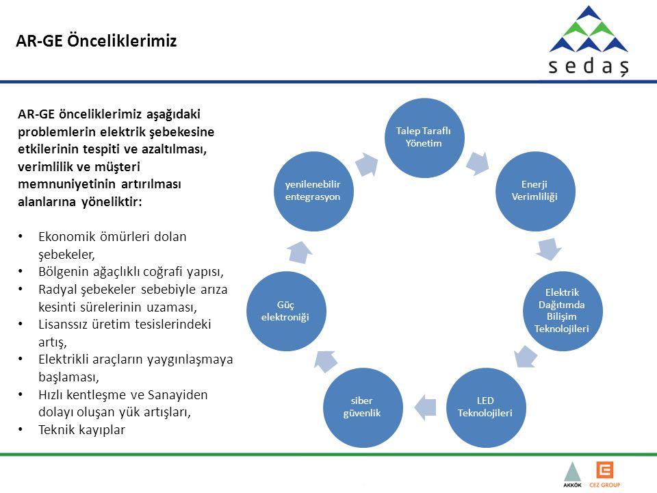 AR-GE Önceliklerimiz AR-GE önceliklerimiz aşağıdaki problemlerin elektrik şebekesine etkilerinin tespiti ve azaltılması, verimlilik ve müşteri memnuniyetinin artırılması alanlarına yöneliktir: Ekonomik ömürleri dolan şebekeler, Bölgenin ağaçlıklı coğrafi yapısı, Radyal şebekeler sebebiyle arıza kesinti sürelerinin uzaması, Lisanssız üretim tesislerindeki artış, Elektrikli araçların yaygınlaşmaya başlaması, Hızlı kentleşme ve Sanayiden dolayı oluşan yük artışları, Teknik kayıplar Talep Taraflı Yönetim Enerji Verimliliği Elektrik Dağıtımda Bilişim Teknolojileri LED Teknolojileri siber güvenlik Güç elektroniği yenilenebilir entegrasyon