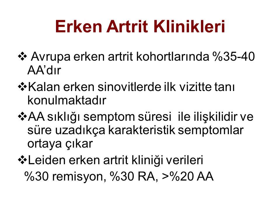 Erken Artrit Klinikleri  Avrupa erken artrit kohortlarında %35-40 AA'dır  Kalan erken sinovitlerde ilk vizitte tanı konulmaktadır  AA sıklığı sempt