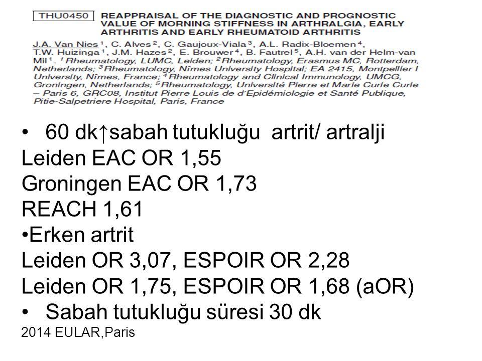 60 dk↑sabah tutukluğu artrit/ artralji Leiden EAC OR 1,55 Groningen EAC OR 1,73 REACH 1,61 Erken artrit Leiden OR 3,07, ESPOIR OR 2,28 Leiden OR 1,75,