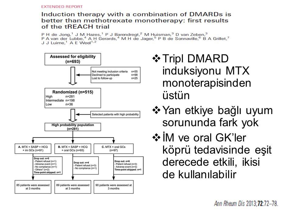  Tripl DMARD induksiyonu MTX monoterapisinden üstün  Yan etkiye bağlı uyum sorununda fark yok  İM ve oral GK'ler köprü tedavisinde eşit derecede et