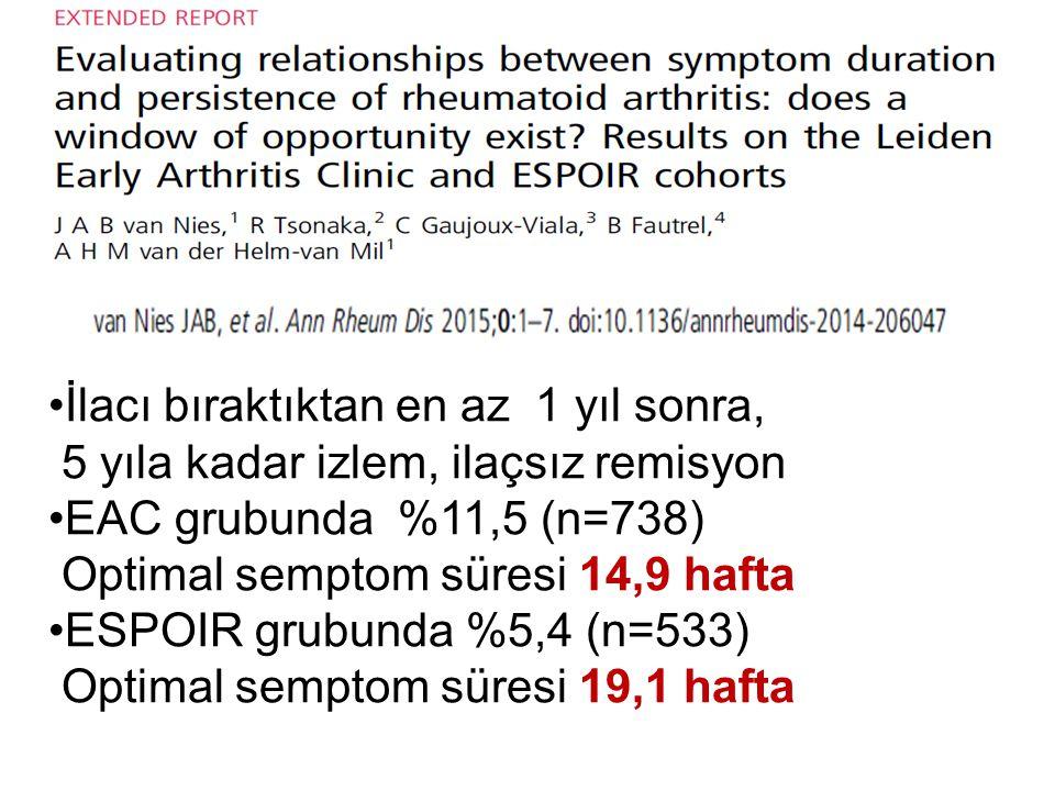 İlacı bıraktıktan en az 1 yıl sonra, 5 yıla kadar izlem, ilaçsız remisyon EAC grubunda %11,5 (n=738) Optimal semptom süresi 14,9 hafta ESPOIR grubunda