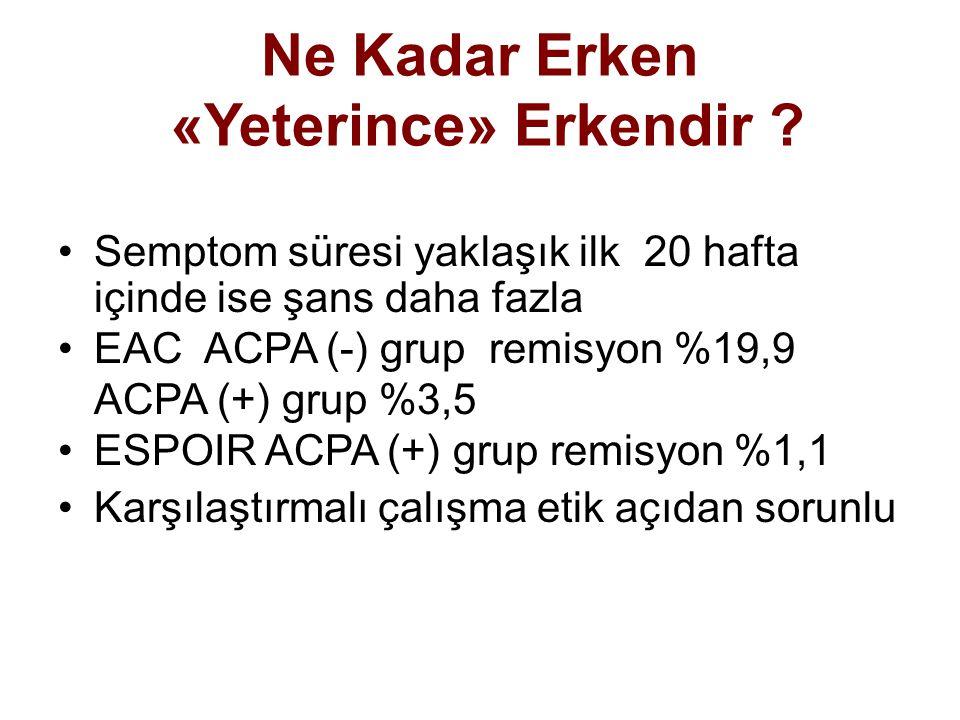 Ne Kadar Erken «Yeterince» Erkendir ? Semptom süresi yaklaşık ilk 20 hafta içinde ise şans daha fazla EAC ACPA (-) grup remisyon %19,9 ACPA (+) grup %