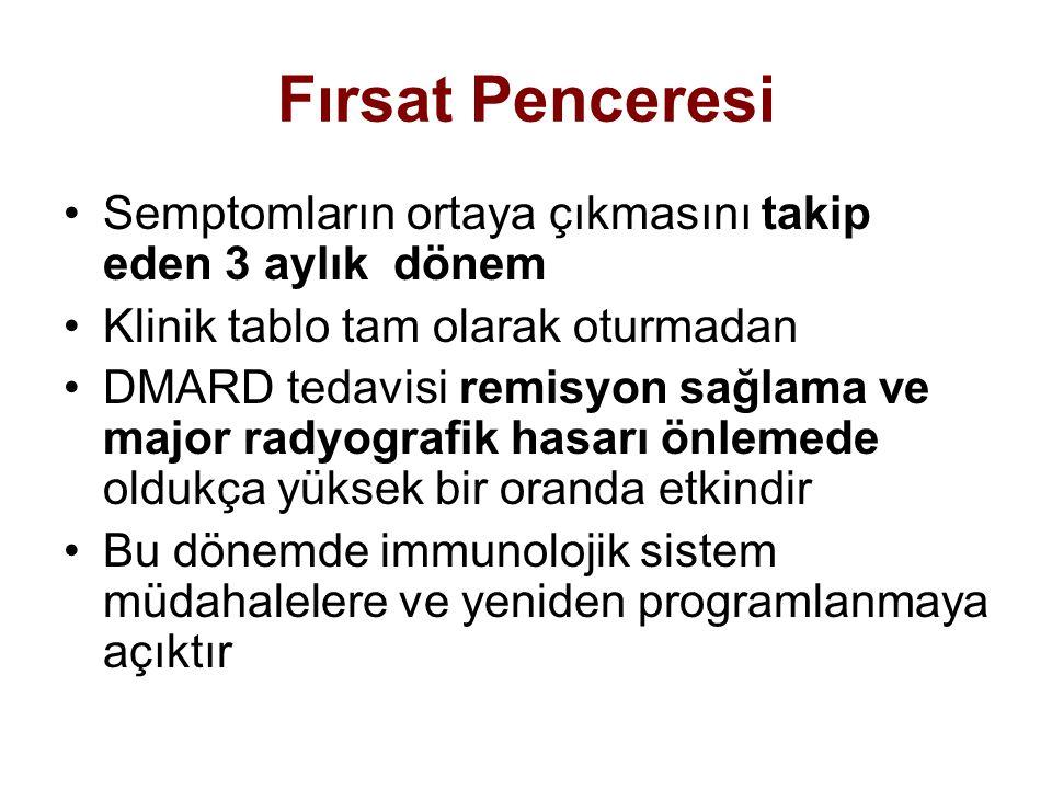 Sistematik Literatür Taraması Der ki .