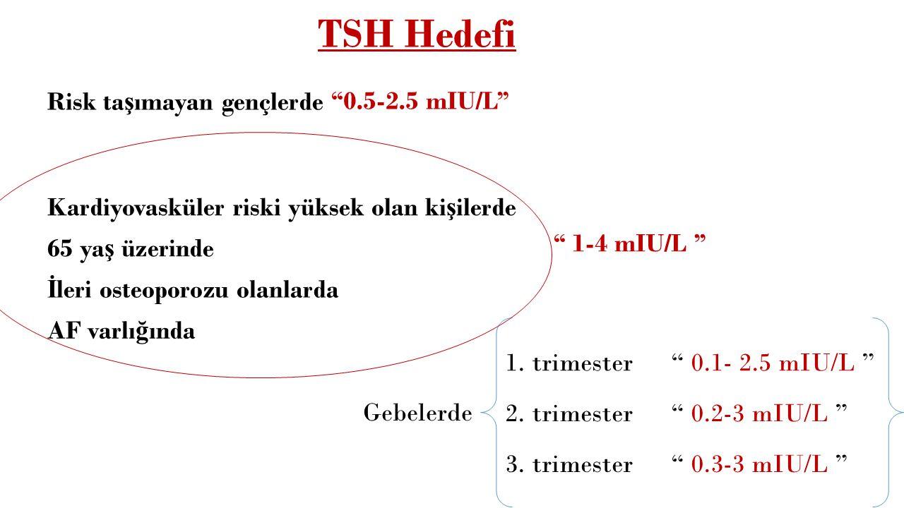 Takip Levotiroksin başlanması Levotiroksin dozunu artır 12.5 - 25  g/d TSH tekrarı 6-8 hafta sonra 6-12 ayda bir TSH kontrolü yapılmalı Tedaviye devam Levotiroksin dozunu azalt 12.5 -25  g/d TSH 0,5- 2,5  IU/mL Asemptomatik TSH <0,5  IU/mL TSH >4  IU/mL