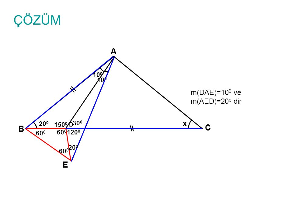 ÇÖZÜM BE yi IABI=IDCI kadar uzatalım BFC eşkenar üçgendir A B C D x 10 0 20 0 E 60 0 150 0 30 0 120 0 10 0 60 0 F 20 0