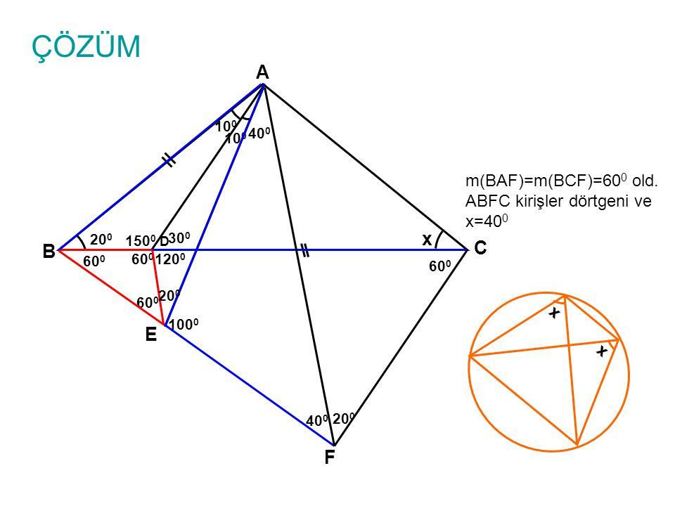 ÇÖZÜM m(BAF)=m(BCF)=60 0 old. ABFC kirişler dörtgeni ve x=40 0 A B C D x 10 0 20 0 E 60 0 150 0 30 0 120 0 10 0 60 0 40 0 F 20 0 100 0 20 0 40 0 x x