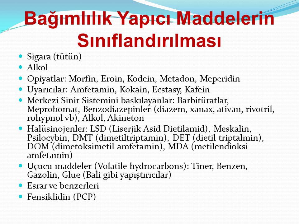 Bağımlılık Yapıcı Maddelerin Sınıflandırılması Sigara (tütün) Alkol Opiyatlar: Morfin, Eroin, Kodein, Metadon, Meperidin Uyarıcılar: Amfetamin, Kokain