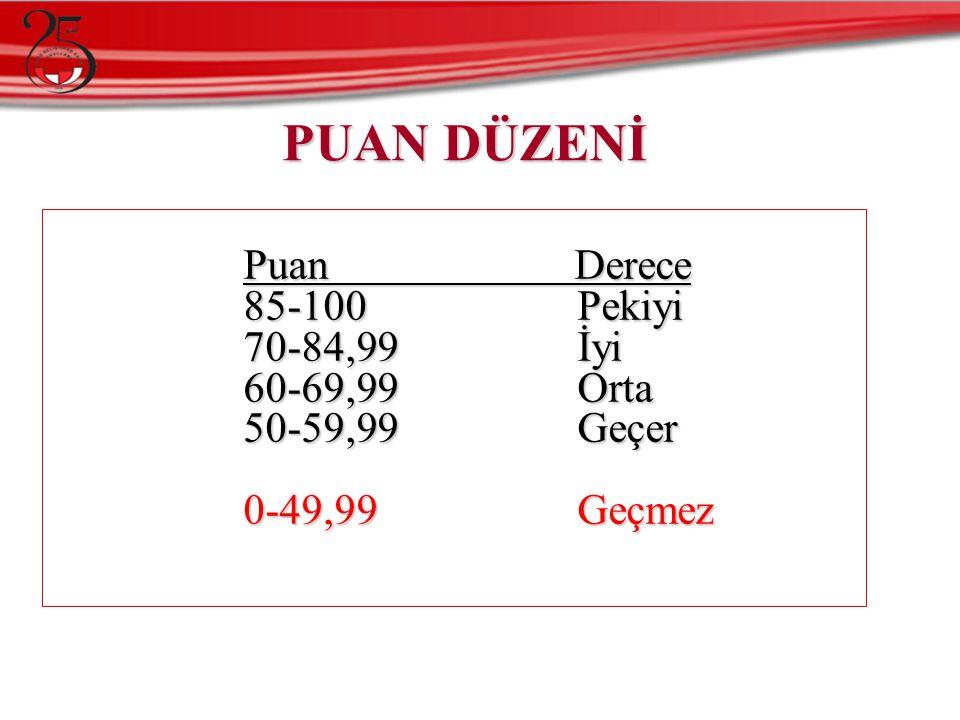 Yazılı sınav puanlarının Performans çalışması puanlarının Varsa proje puanının aritmetik ortalamasıdır.