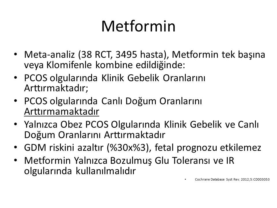 Metformin Meta-analiz (38 RCT, 3495 hasta), Metformin tek başına veya Klomifenle kombine edildiğinde: PCOS olgularında Klinik Gebelik Oranlarını Arttı