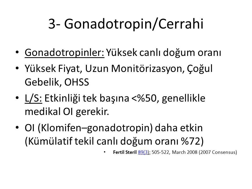 3- Gonadotropin/Cerrahi Gonadotropinler: Yüksek canlı doğum oranı Yüksek Fiyat, Uzun Monitörizasyon, Çoğul Gebelik, OHSS L/S: Etkinliği tek başına <%5