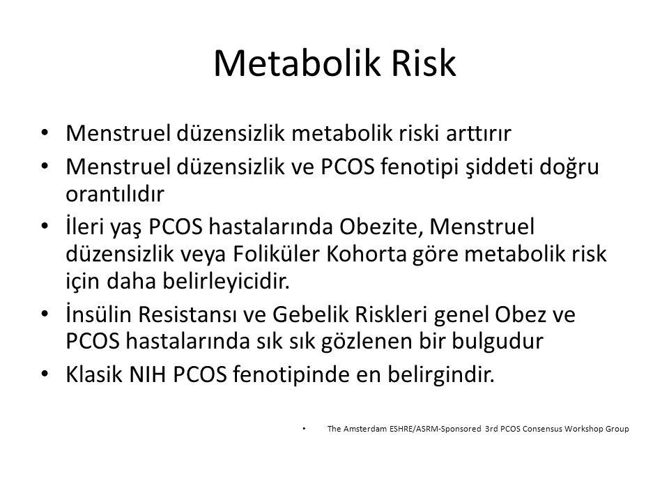 Metabolik Risk Menstruel düzensizlik metabolik riski arttırır Menstruel düzensizlik ve PCOS fenotipi şiddeti doğru orantılıdır İleri yaş PCOS hastalar