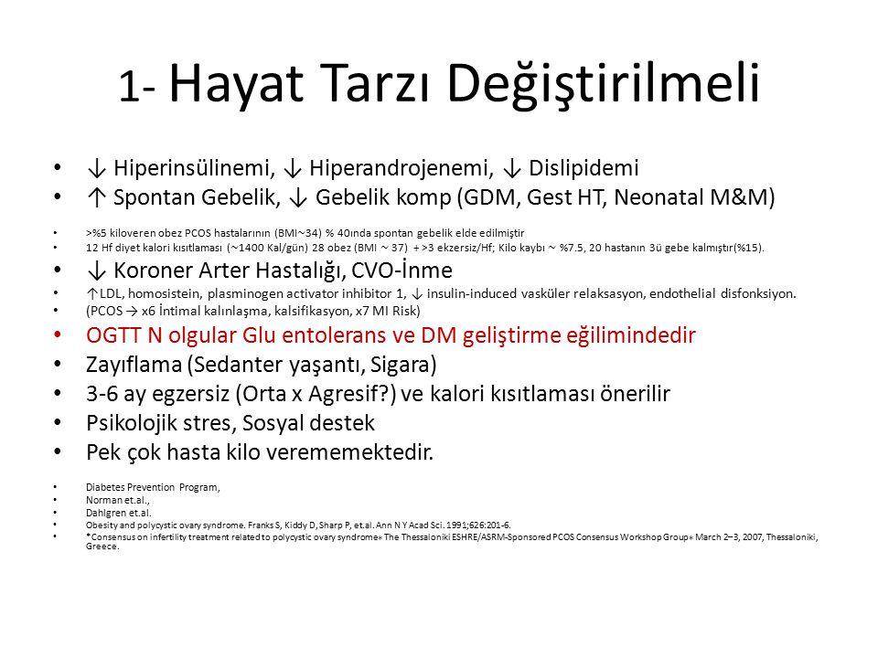 1- Hayat Tarzı Değiştirilmeli ↓ Hiperinsülinemi, ↓ Hiperandrojenemi, ↓ Dislipidemi ↑ Spontan Gebelik, ↓ Gebelik komp (GDM, Gest HT, Neonatal M&M) >%5