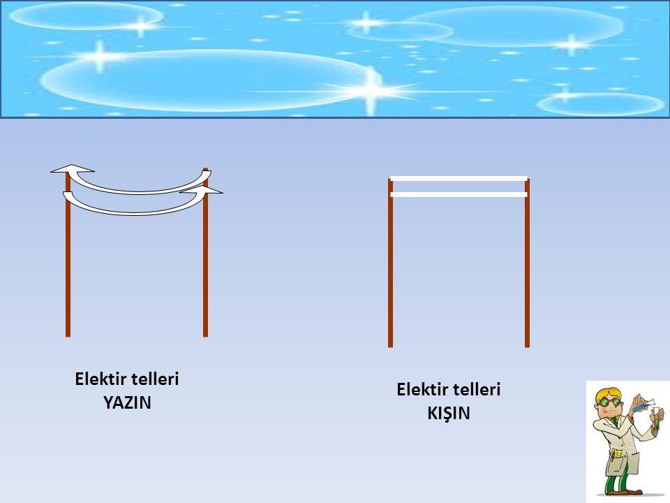 ISI,MADDELERİ ETKİLER Maddelere verilen ısı, sıcaklığı arttırırken boyutlarında da değişmelerççç olur.Bu değişime GENLEŞME denir. Mesela kapağı metal