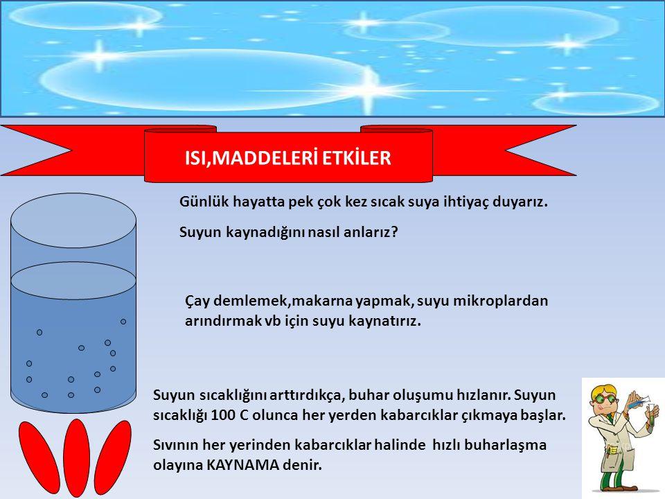 Yoğuşma Yeryüzündeki sular güneş ışınlarının etkisi ile buharlaşıp gökyüzüne doğru yükselirinken soğuk hava ile karşılaşınca küçük su damlacıklarına d
