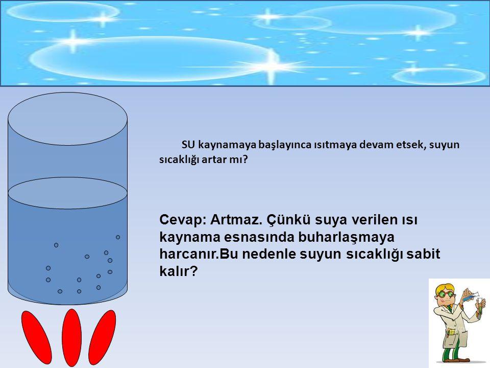 ISI,MADDELERİ ETKİLER Günlük hayatta pek çok kez sıcak suya ihtiyaç duyarız. Suyun kaynadığını nasıl anlarız? Çay demlemek,makarna yapmak, suyu mikrop