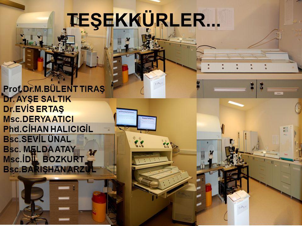 TEŞEKKÜRLER...Prof.Dr.M.BÜLENT TIRAŞ Dr.