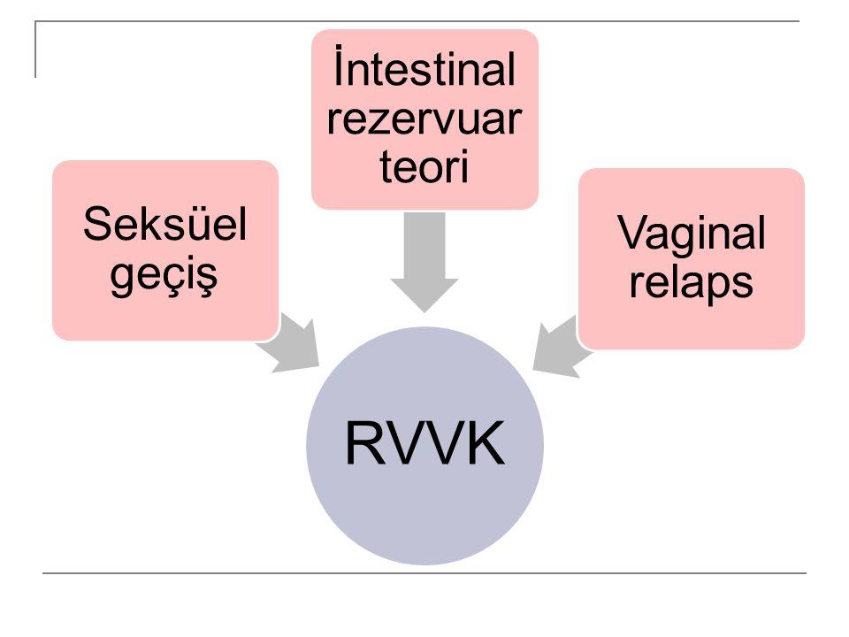 RVVK Seksüel geçiş İntestinal rezervuar teori Vaginal relaps