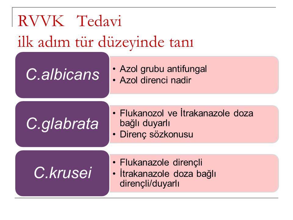 RVVK Tedavi ilk adım tür düzeyinde tanı Azol grubu antifungal Azol direnci nadir C.albicans Flukanozol ve İtrakanazole doza bağlı duyarlı Direnç sözkonusu C.glabrata Flukanazole dirençli İtrakanazole doza bağlı dirençli/duyarlı C.krusei