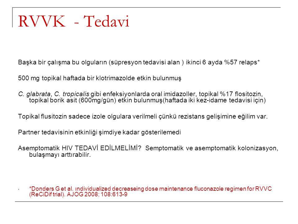 RVVK - Tedavi Başka bir çalışma bu olguların (süpresyon tedavisi alan ) ikinci 6 ayda %57 relaps* 500 mg topikal haftada bir klotrimazolde etkin bulunmuş C.