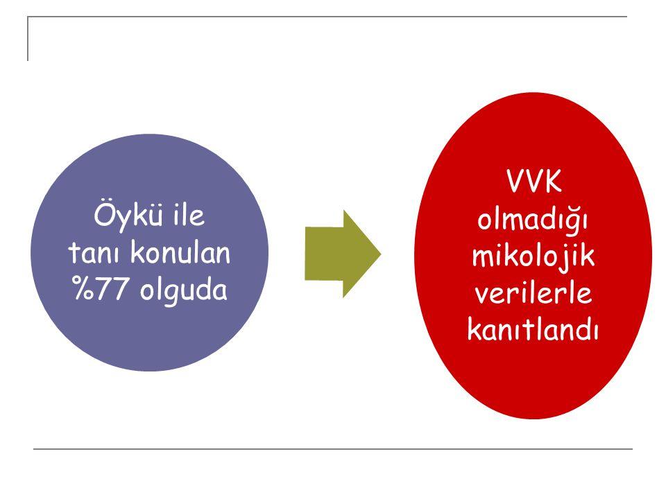 Öykü ile tanı konulan %77 olguda VVK olmadığı mikolojik verilerle kanıtlandı