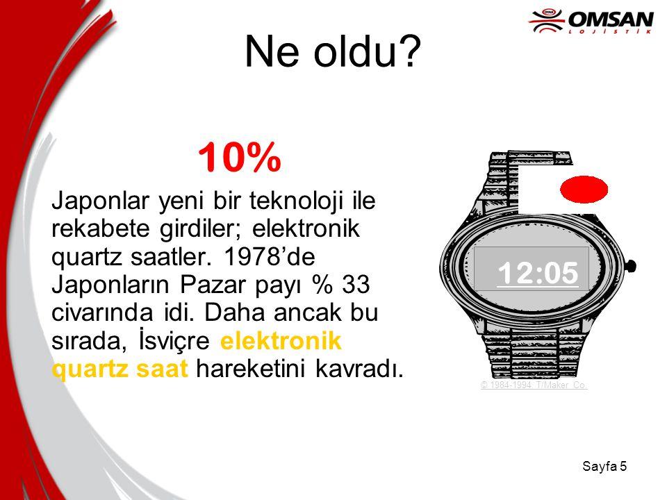 Sayfa 4 Kısa Örnek Olay 1968'de İsviçre dünya saat pazarının % 65'ini elinde tutuyordu. Pazar payları 60 yıldır düzenli olarak artıyordu. Bunu kısmen