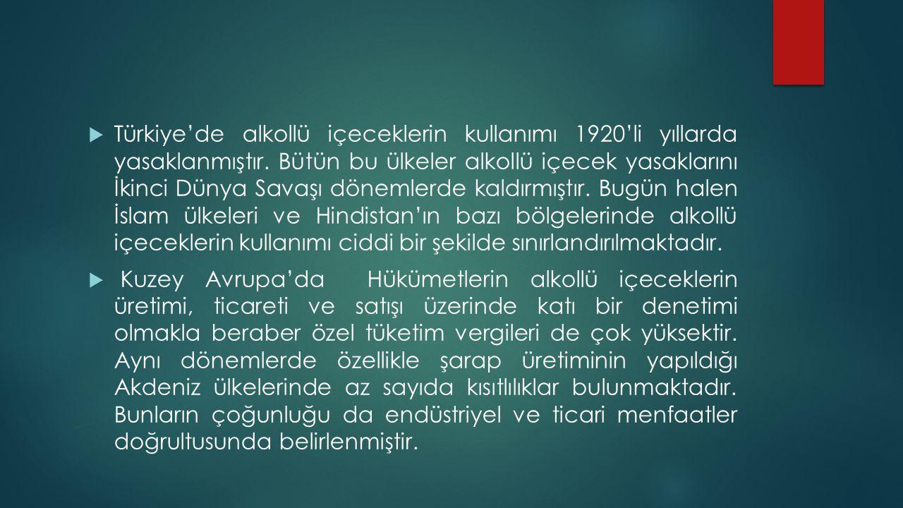  Türkiye'de alkollü içeceklerin kullanımı 1920'li yıllarda yasaklanmıştır. Bütün bu ülkeler alkollü içecek yasaklarını İkinci Dünya Savaşı dönemlerde