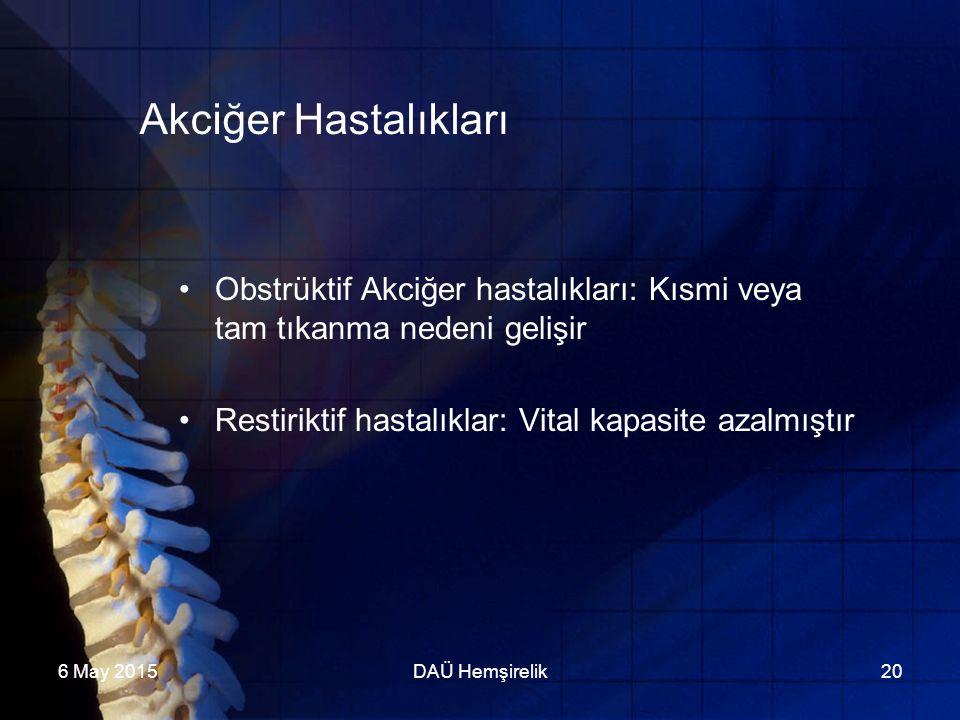 6 May 2015DAÜ Hemşirelik20 Akciğer Hastalıkları Obstrüktif Akciğer hastalıkları: Kısmi veya tam tıkanma nedeni gelişir Restiriktif hastalıklar: Vital