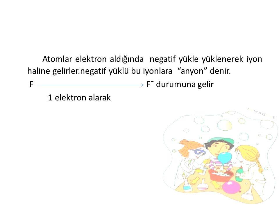 Atomlar elektron aldığında negatif yükle yüklenerek iyon haline gelirler.negatif yüklü bu iyonlara anyon denir.