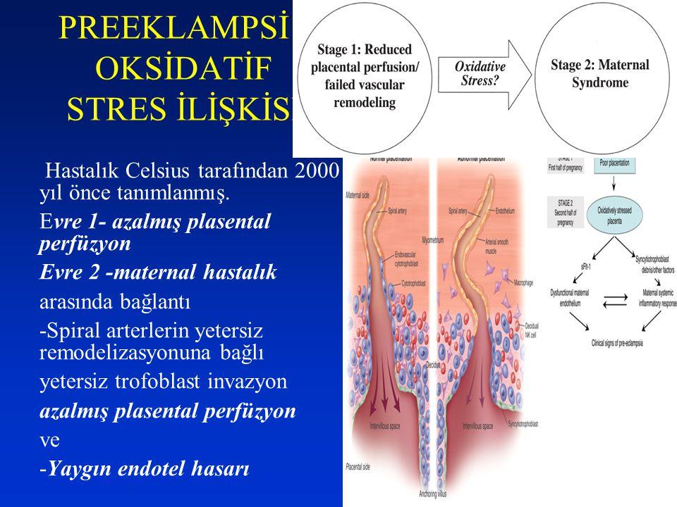 Hastalık Celsius tarafından 2000 yıl önce tanımlanmış. Evre 1- azalmış plasental perfüzyon Evre 2 -maternal hastalık arasında bağlantı -Spiral arterle