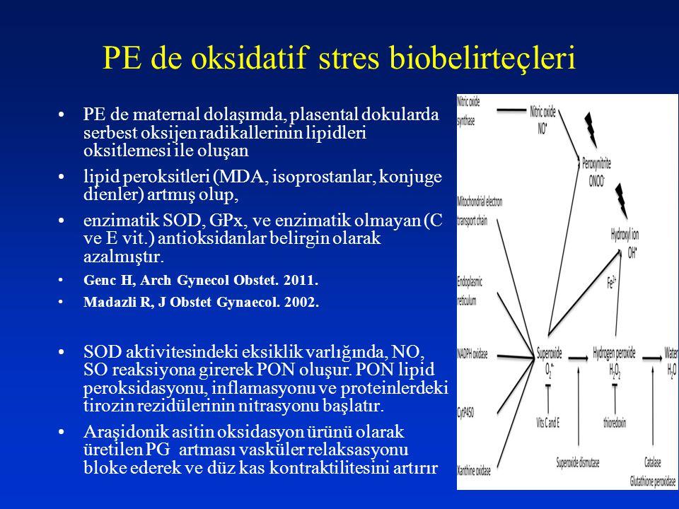 PE de maternal dolaşımda, plasental dokularda serbest oksijen radikallerinin lipidleri oksitlemesi ile oluşan lipid peroksitleri (MDA, isoprostanlar,