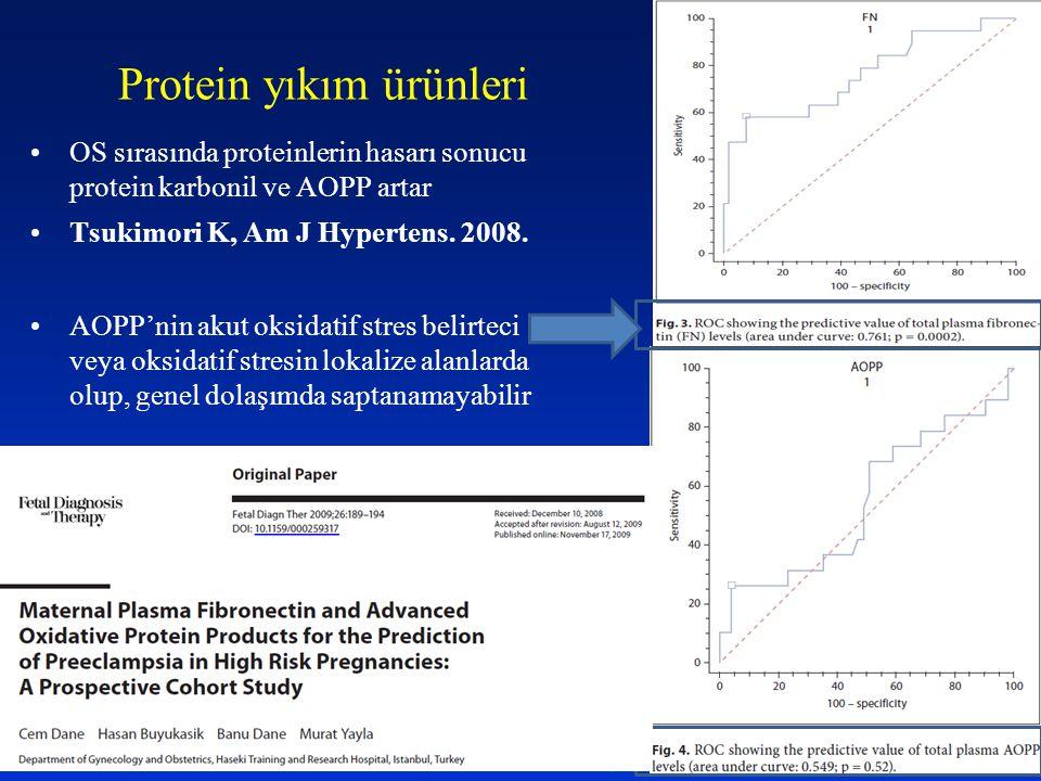 Protein yıkım ürünleri OS sırasında proteinlerin hasarı sonucu protein karbonil ve AOPP artar Tsukimori K, Am J Hypertens. 2008. AOPP'nin akut oksidat