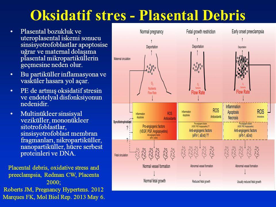 Plasental bozukluk ve uteroplasental iskemi sonucu sinsisyotrofoblastlar apoptosise uğrar ve maternal dolaşıma plasental mikropartiküllerin geçmesine