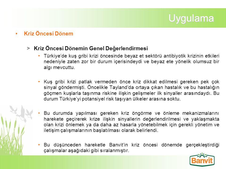 Uygulama Kriz Öncesi Dönem >Kriz Öncesi Dönemin Genel Değerlendirmesi Türkiye'de kuş gribi krizi öncesinde beyaz et sektörü antibiyotik krizinin etkil