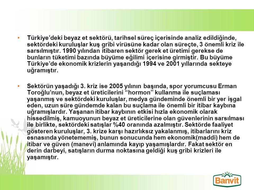 Türkiye'deki beyaz et sektörü, tarihsel süreç içerisinde analiz edildiğinde, sektördeki kuruluşlar kuş gribi virüsüne kadar olan süreçte, 3 önemli kri