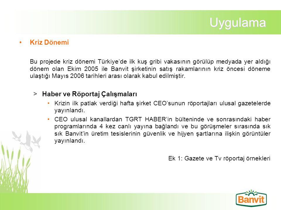 Uygulama Kriz Dönemi Bu projede kriz dönemi Türkiye'de ilk kuş gribi vakasının görülüp medyada yer aldığı dönem olan Ekim 2005 ile Banvit şirketinin s