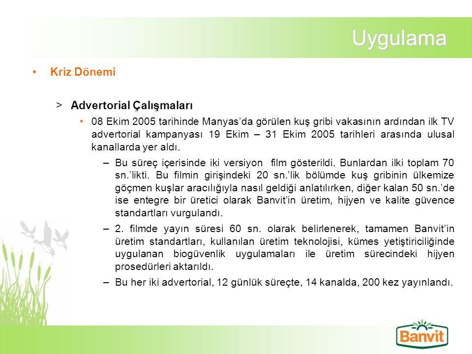 Uygulama Kriz Dönemi >Advertorial Çalışmaları 08 Ekim 2005 tarihinde Manyas'da görülen kuş gribi vakasının ardından ilk TV advertorial kampanyası 19 E