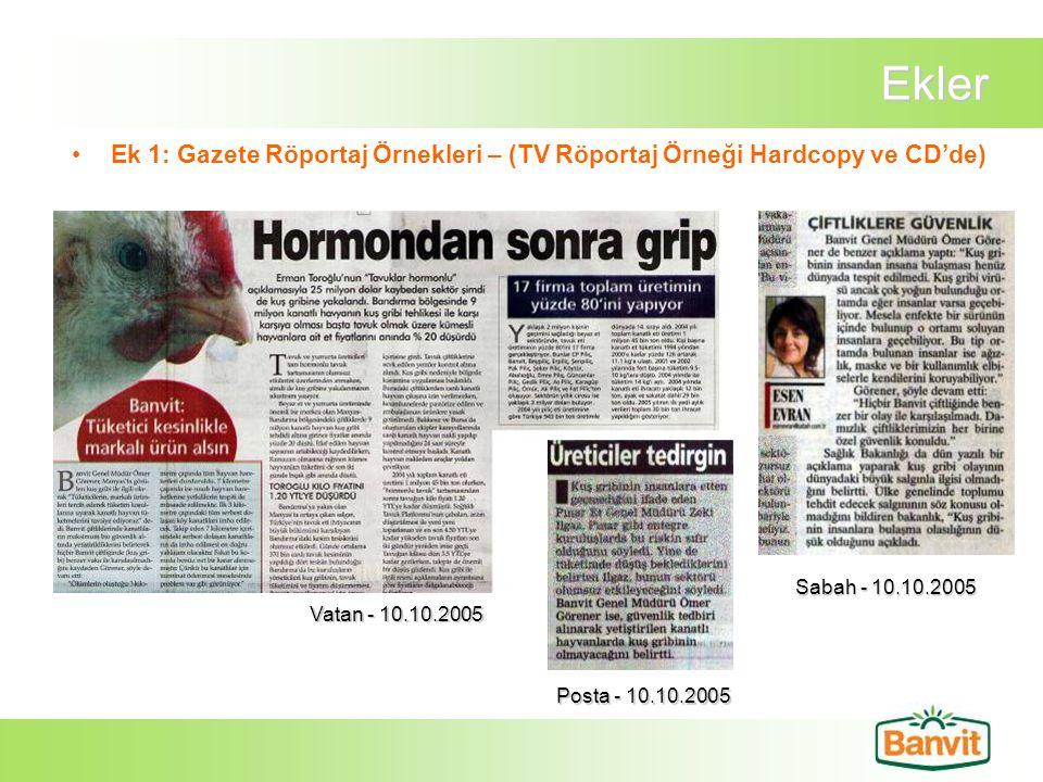 Ekler Ek 1: Gazete Röportaj Örnekleri – (TV Röportaj Örneği Hardcopy ve CD'de) Vatan - 10.10.2005 Sabah - 10.10.2005 Posta - 10.10.2005