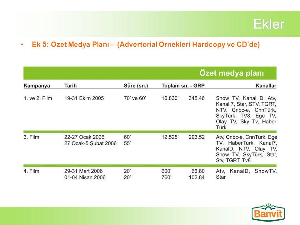 Ekler Ek 5: Özet Medya Planı – (Advertorial Örnekleri Hardcopy ve CD'de)