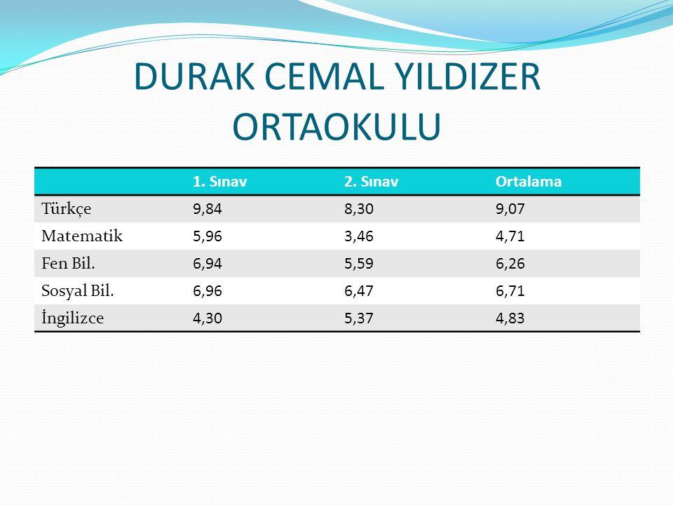 DURAK CEMAL YILDIZER ORTAOKULU 1.Sınav2.