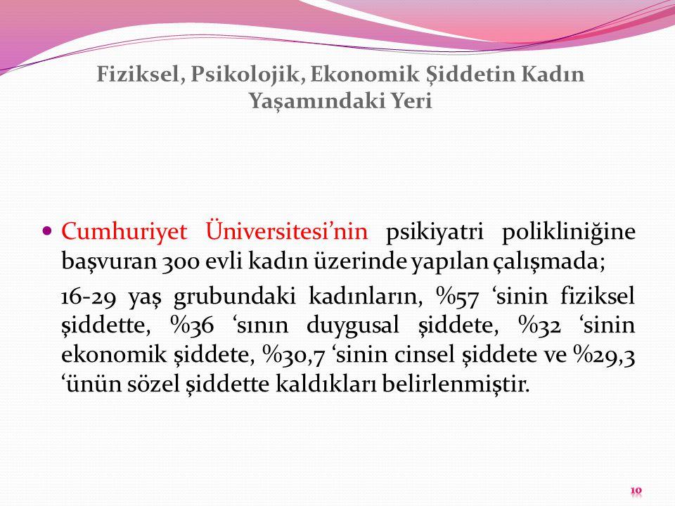 Fiziksel, Psikolojik, Ekonomik Şiddetin Kadın Yaşamındaki Yeri Cumhuriyet Üniversitesi'nin psikiyatri polikliniğine başvuran 300 evli kadın üzerinde y