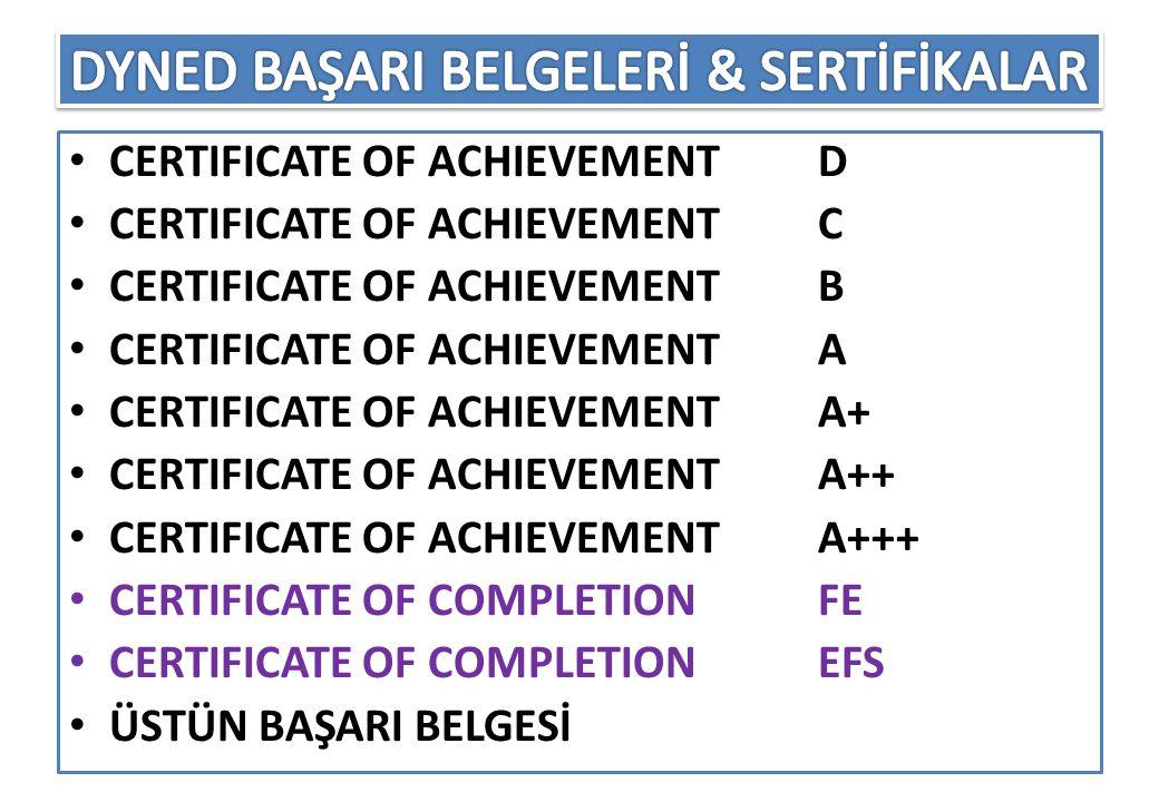 Buse AKSOY 22nd January 2015 DynEd - First English & English for Success Courses Kemal TEKİN Aydın KAYA ELT Teacher Principal