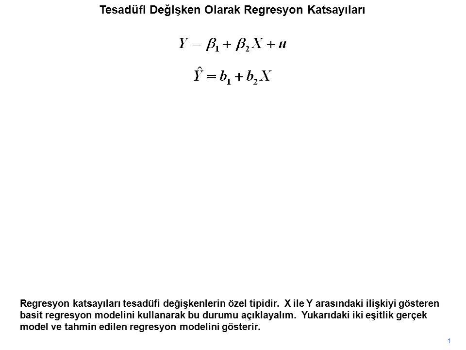 Tesadüfi Değişken Olarak Regresyon Katsayıları Regresyon katsayıları tesadüfi değişkenlerin özel tipidir. X ile Y arasındaki ilişkiyi gösteren basit r