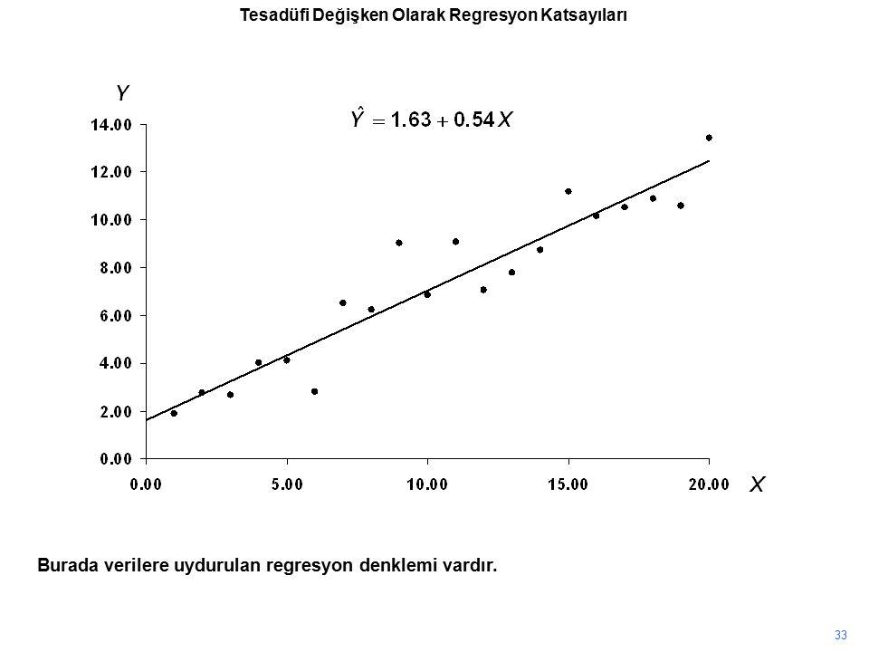 Burada verilere uydurulan regresyon denklemi vardır. 33 Tesadüfi Değişken Olarak Regresyon Katsayıları