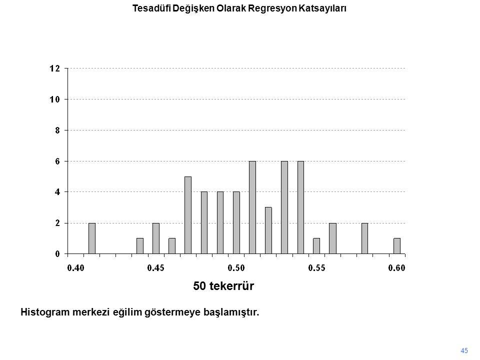 Histogram merkezi eğilim göstermeye başlamıştır. 45 50 tekerrür Tesadüfi Değişken Olarak Regresyon Katsayıları