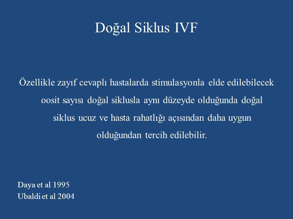 Doğal Siklus IVF Özellikle zayıf cevaplı hastalarda stimulasyonla elde edilebilecek oosit sayısı doğal siklusla aynı düzeyde olduğunda doğal siklus uc