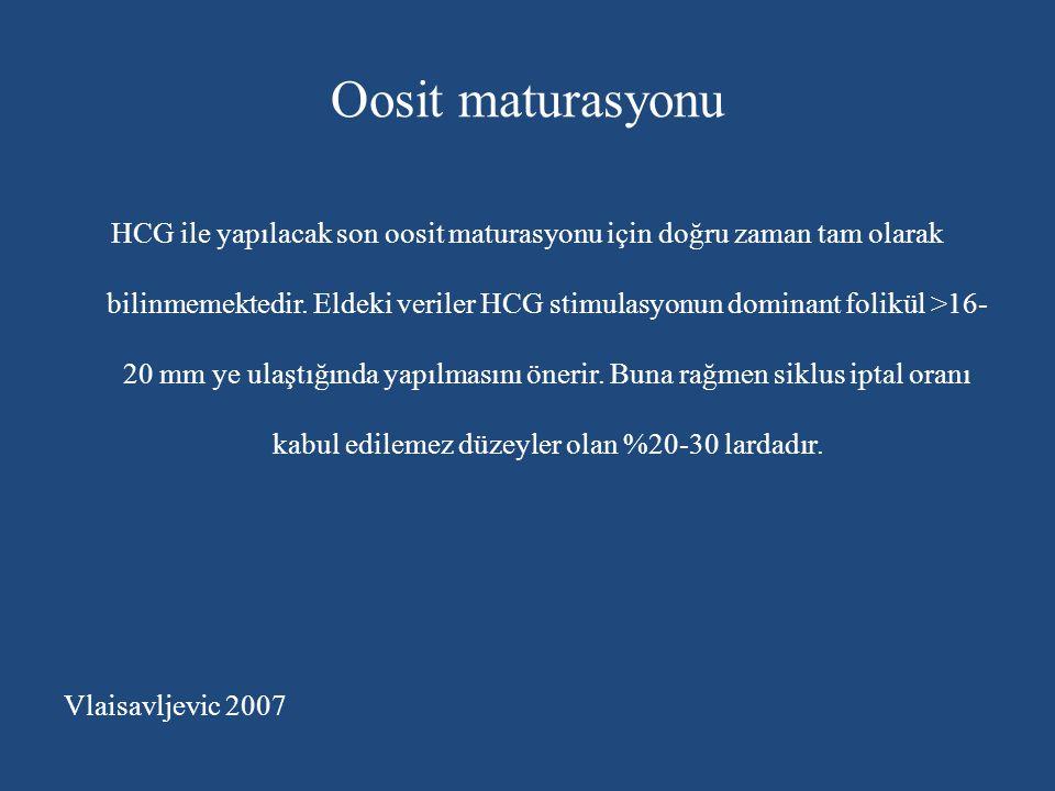 Oosit maturasyonu HCG ile yapılacak son oosit maturasyonu için doğru zaman tam olarak bilinmemektedir. Eldeki veriler HCG stimulasyonun dominant folik