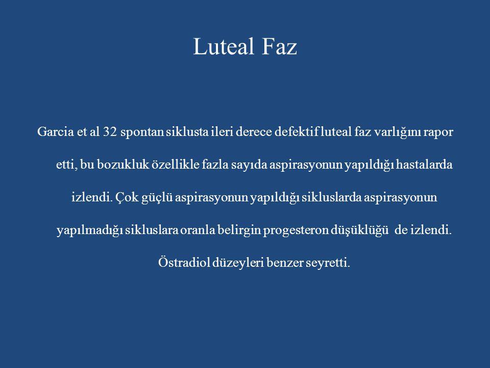 Luteal Faz Garcia et al 32 spontan siklusta ileri derece defektif luteal faz varlığını rapor etti, bu bozukluk özellikle fazla sayıda aspirasyonun yap