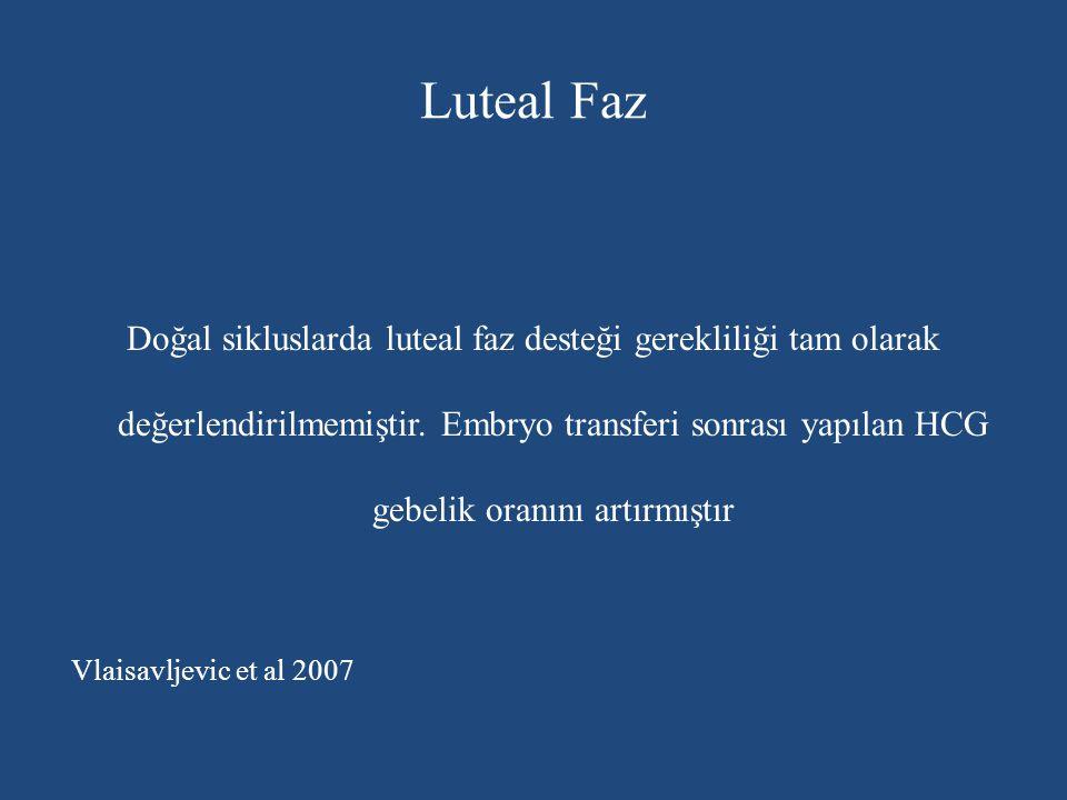 Luteal Faz Doğal sikluslarda luteal faz desteği gerekliliği tam olarak değerlendirilmemiştir. Embryo transferi sonrası yapılan HCG gebelik oranını art