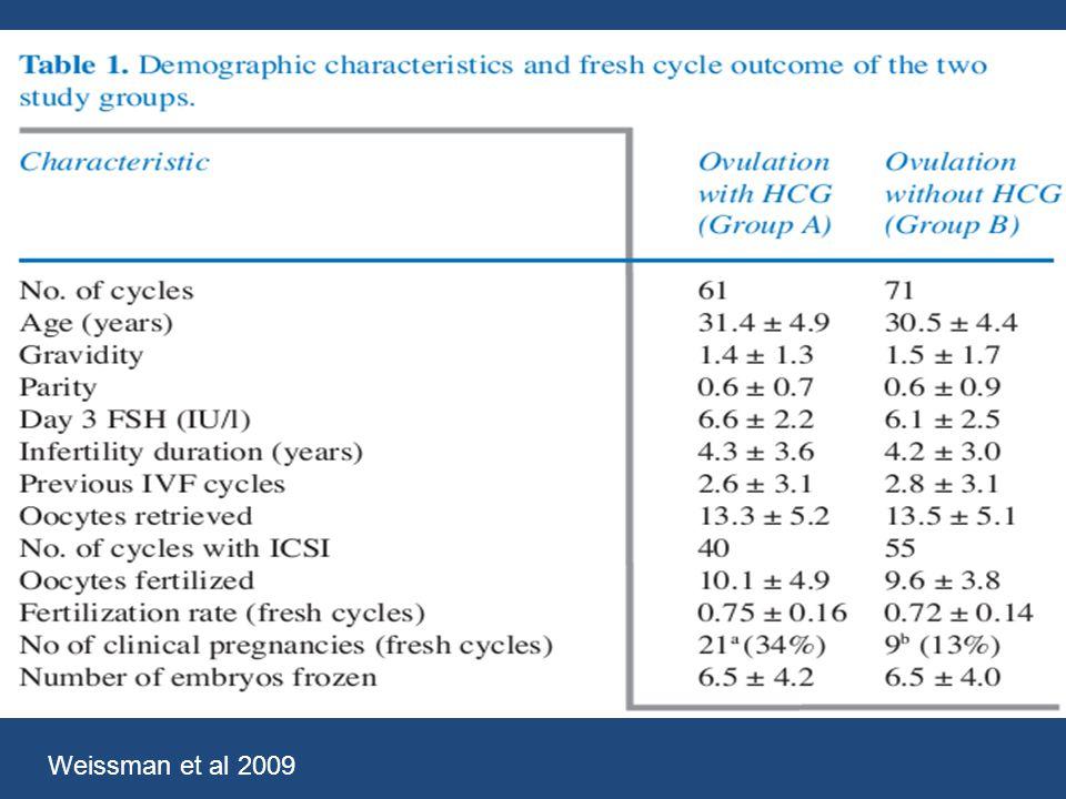 Weissman et al 2009